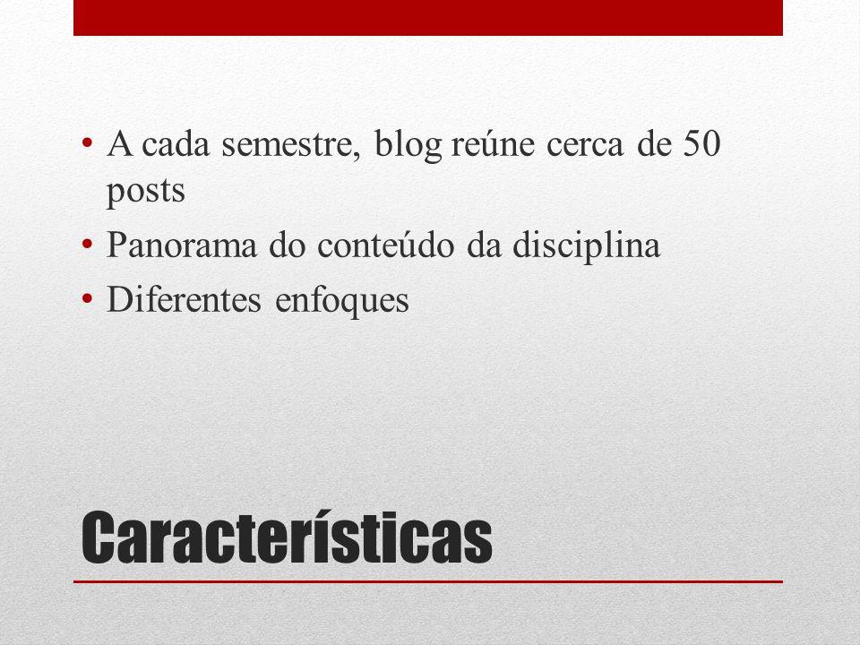 Características A cada semestre, blog reúne cerca de 50 posts Panorama do conteúdo da disciplina Diferentes enfoques