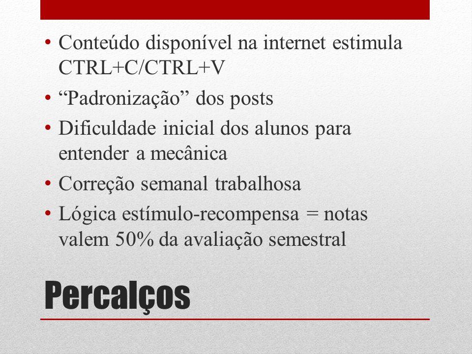 """Percalços Conteúdo disponível na internet estimula CTRL+C/CTRL+V """"Padronização"""" dos posts Dificuldade inicial dos alunos para entender a mecânica Corr"""