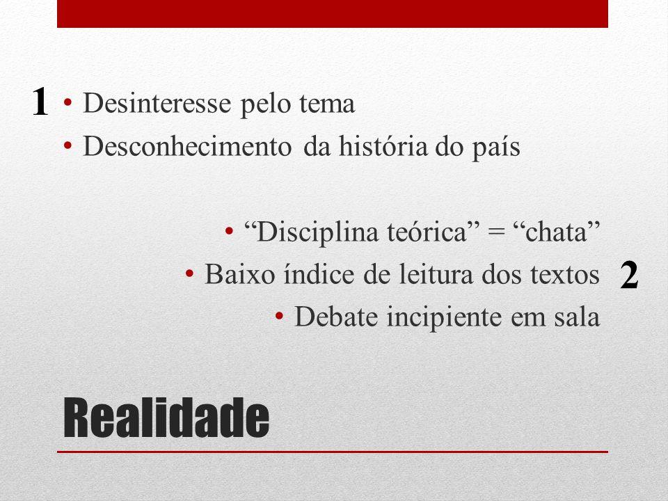 """Realidade Desinteresse pelo tema Desconhecimento da história do país """"Disciplina teórica"""" = """"chata"""" Baixo índice de leitura dos textos Debate incipien"""