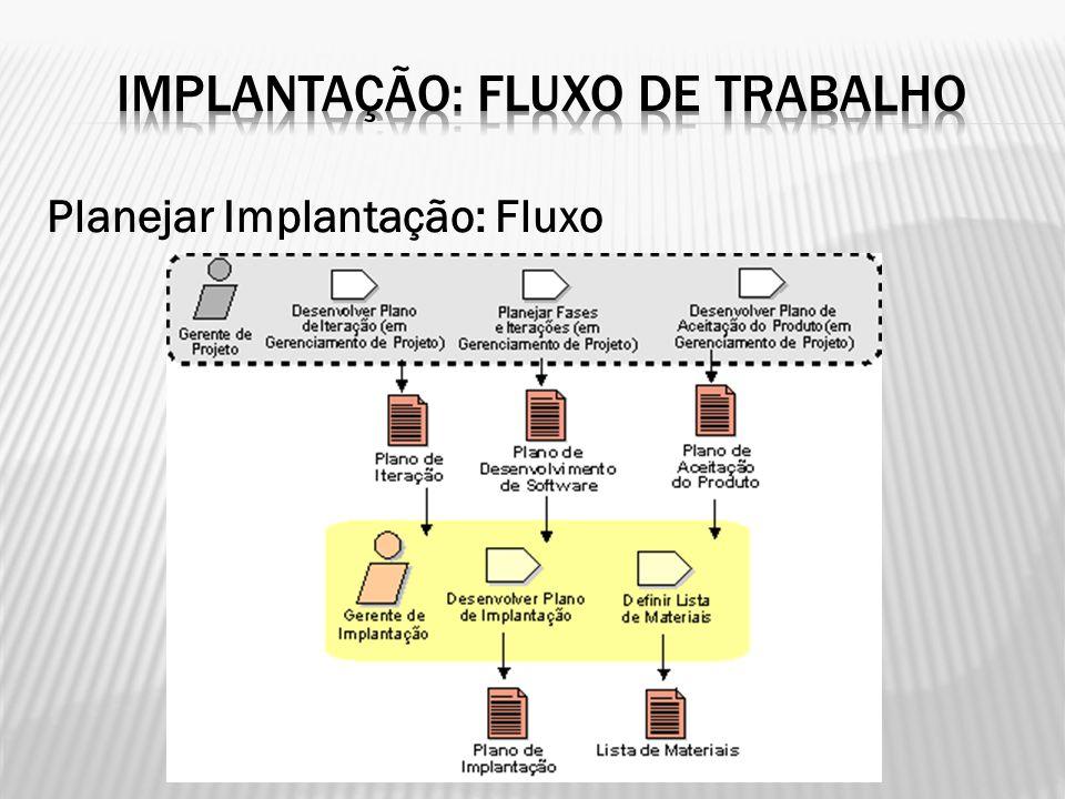 Planejar Implantação: Fluxo