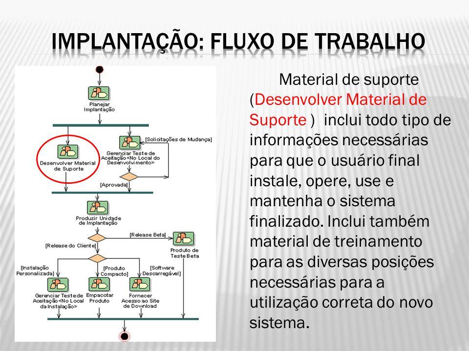 Material de suporte (Desenvolver Material de Suporte ) inclui todo tipo de informações necessárias para que o usuário final instale, opere, use e mant