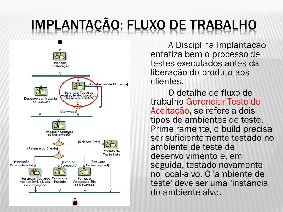 A Disciplina Implantação enfatiza bem o processo de testes executados antes da liberação do produto aos clientes. O detalhe de fluxo de trabalho Geren