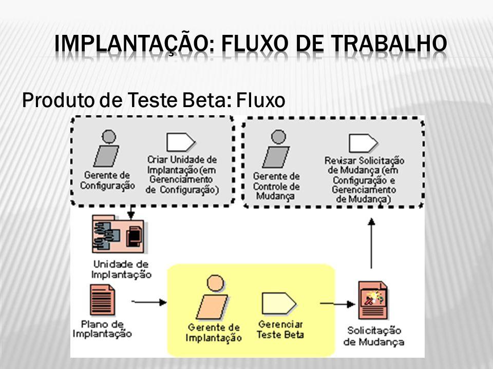 Produto de Teste Beta: Fluxo
