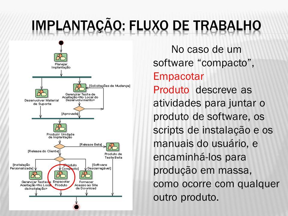 """No caso de um software """"compacto"""", Empacotar Produto descreve as atividades para juntar o produto de software, os scripts de instalação e os manuais d"""