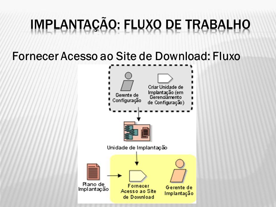 Fornecer Acesso ao Site de Download: Fluxo