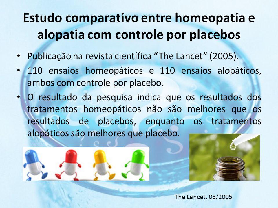 Estudo comparativo entre homeopatia e alopatia com controle por placebos Publicação na revista científica The Lancet (2005).