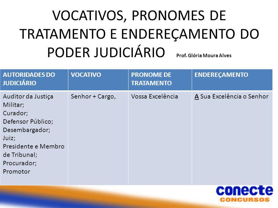 VOCATIVOS, PRONOMES DE TRATAMENTO E ENDEREÇAMENTO DO PODER JUDICIÁRIO Prof.