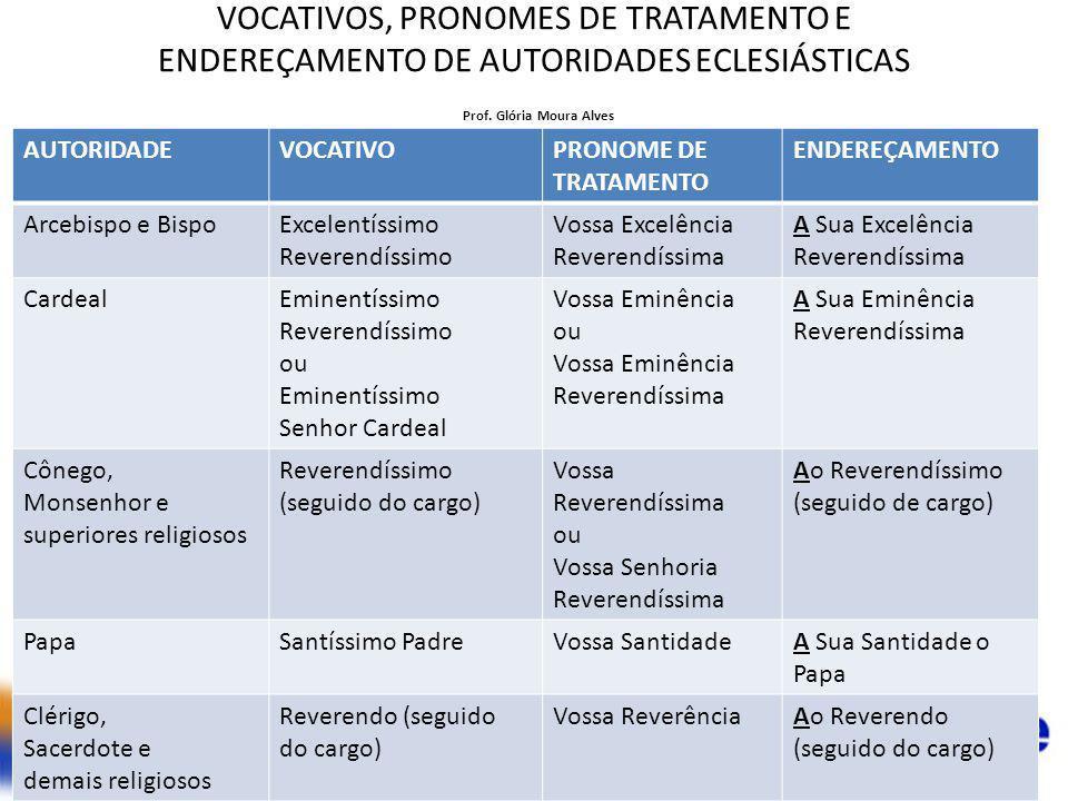 VOCATIVOS, PRONOMES DE TRATAMENTO E ENDEREÇAMENTO DE AUTORIDADES ECLESIÁSTICAS Prof.
