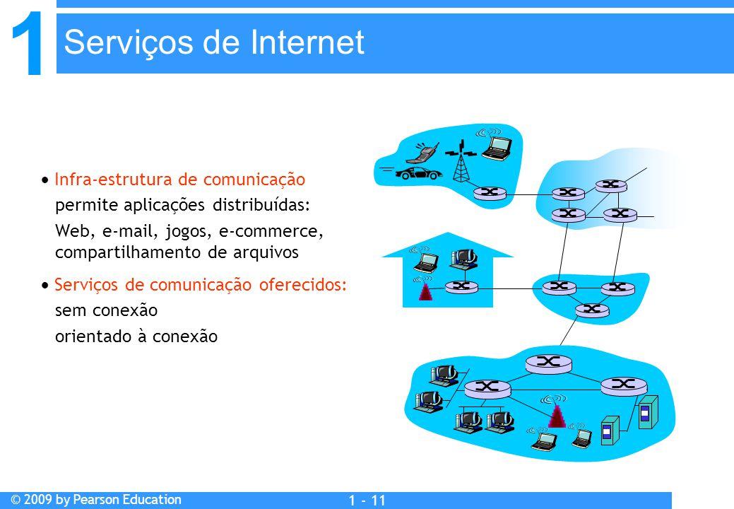 1 © 2009 by Pearson Education 1 - 11  Infra-estrutura de comunicação permite aplicações distribuídas: Web, e-mail, jogos, e-commerce, compartilhamento de arquivos  Serviços de comunicação oferecidos: sem conexão orientado à conexão Serviços de Internet