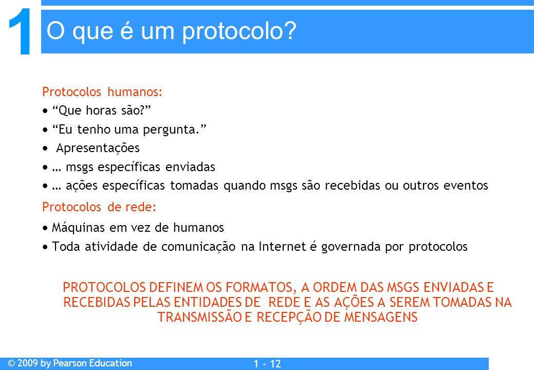 """1 © 2009 by Pearson Education 1 - 12 Protocolos humanos:  """"Que horas são?""""  """"Eu tenho uma pergunta.""""  Apresentações  … msgs específicas enviadas """