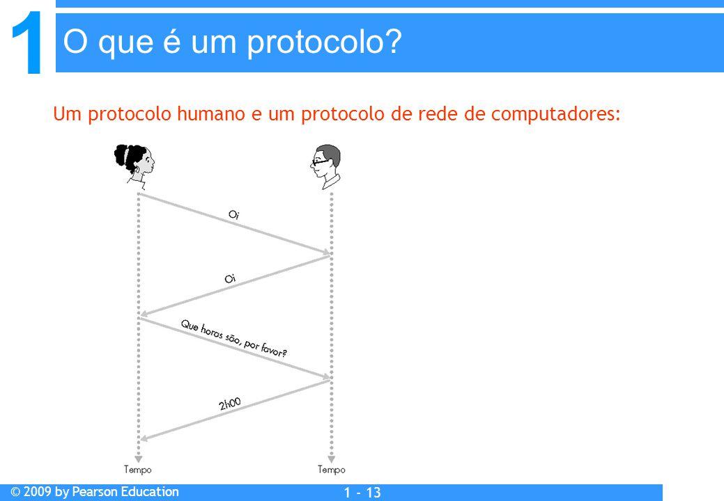 1 © 2009 by Pearson Education 1 - 13 Um protocolo humano e um protocolo de rede de computadores: O que é um protocolo?