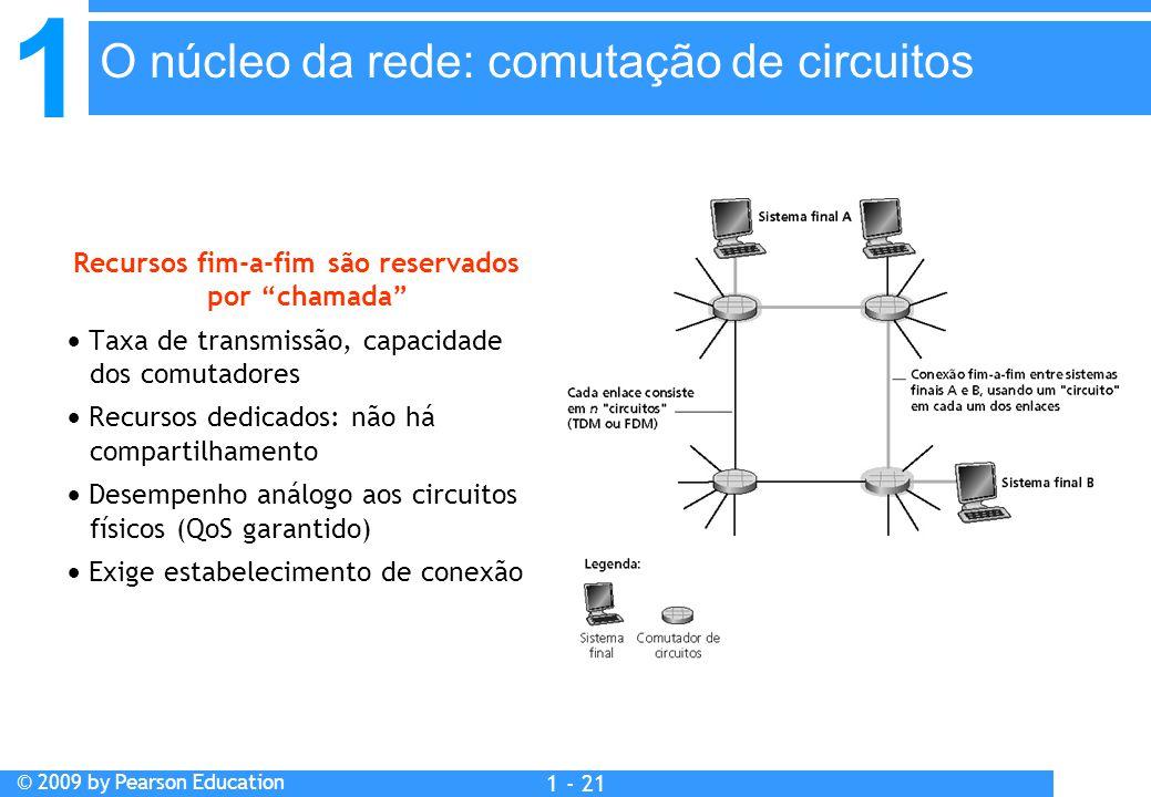 1 © 2009 by Pearson Education 1 - 21 Recursos fim-a-fim são reservados por chamada  Taxa de transmissão, capacidade dos comutadores  Recursos dedicados: não há compartilhamento  Desempenho análogo aos circuitos físicos (QoS garantido)  Exige estabelecimento de conexão O núcleo da rede: comutação de circuitos