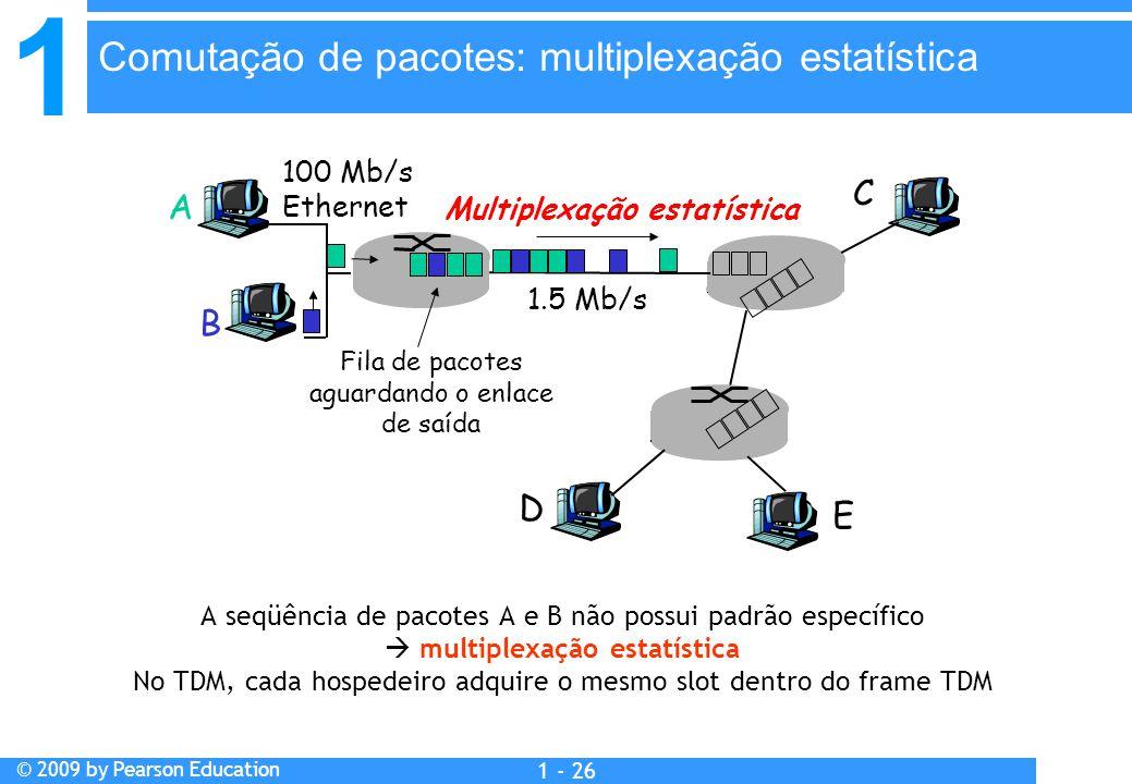 1 © 2009 by Pearson Education 1 - 26 A seqüência de pacotes A e B não possui padrão específico  multiplexação estatística No TDM, cada hospedeiro adquire o mesmo slot dentro do frame TDM Comutação de pacotes: multiplexação estatística A B C 100 Mb/s Ethernet 1.5 Mb/s D E Multiplexação estatística Fila de pacotes aguardando o enlace de saída