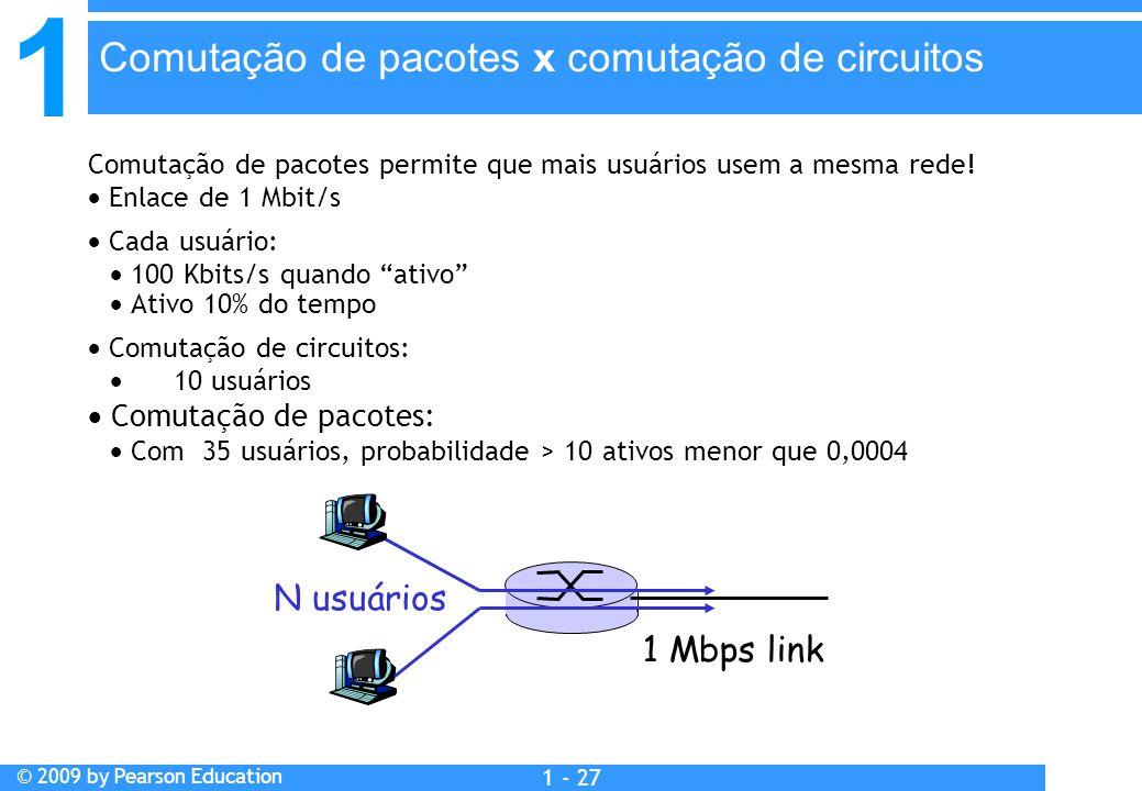 1 © 2009 by Pearson Education 1 - 27 Comutação de pacotes permite que mais usuários usem a mesma rede!  Enlace de 1 Mbit/s  Cada usuário:  100 Kbit