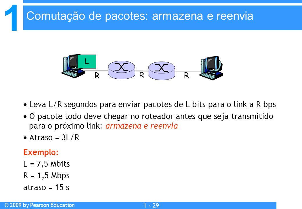 1 © 2009 by Pearson Education 1 - 29  Leva L/R segundos para enviar pacotes de L bits para o link a R bps  O pacote todo deve chegar no roteador antes que seja transmitido para o próximo link: armazena e reenvia  Atraso = 3L/R Exemplo: L = 7,5 Mbits R = 1,5 Mbps atraso = 15 s Comutação de pacotes: armazena e reenvia R R R L