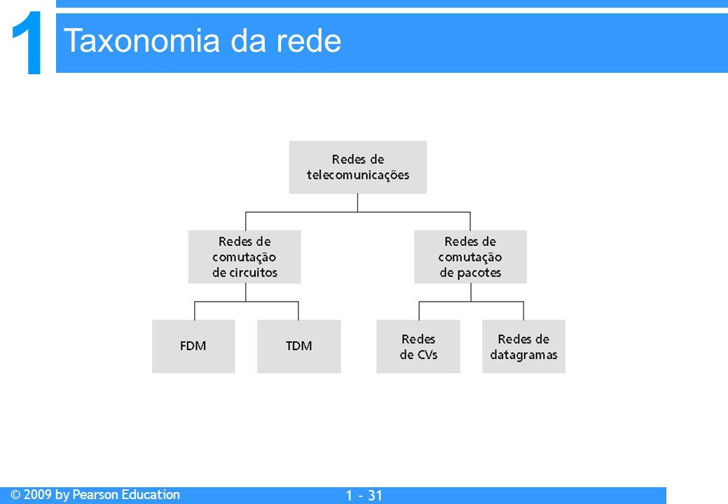 1 © 2009 by Pearson Education 1 - 31 Taxonomia da rede