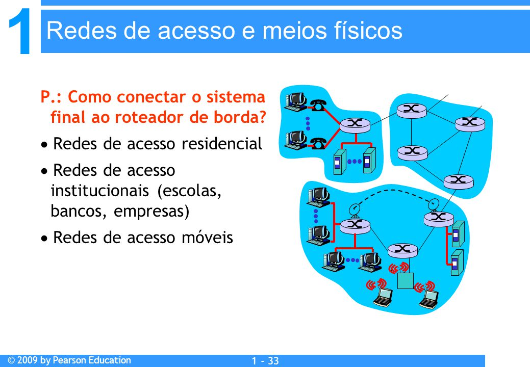 1 © 2009 by Pearson Education 1 - 33 P.: Como conectar o sistema final ao roteador de borda?  Redes de acesso residencial  Redes de acesso instituci