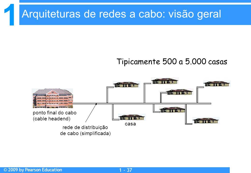 1 © 2009 by Pearson Education 1 - 37 casa ponto final do cabo (cable headend) rede de distribuição de cabo (simplificada) Tipicamente 500 a 5.000 casas Arquiteturas de redes a cabo: visão geral
