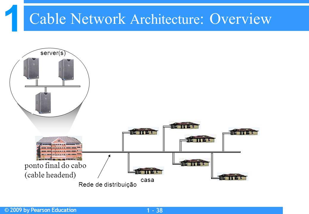1 © 2009 by Pearson Education 1 - 38 Cable Network Architecture : Overview casa ponto final do cabo (cable headend) Rede de distribuição server(s)