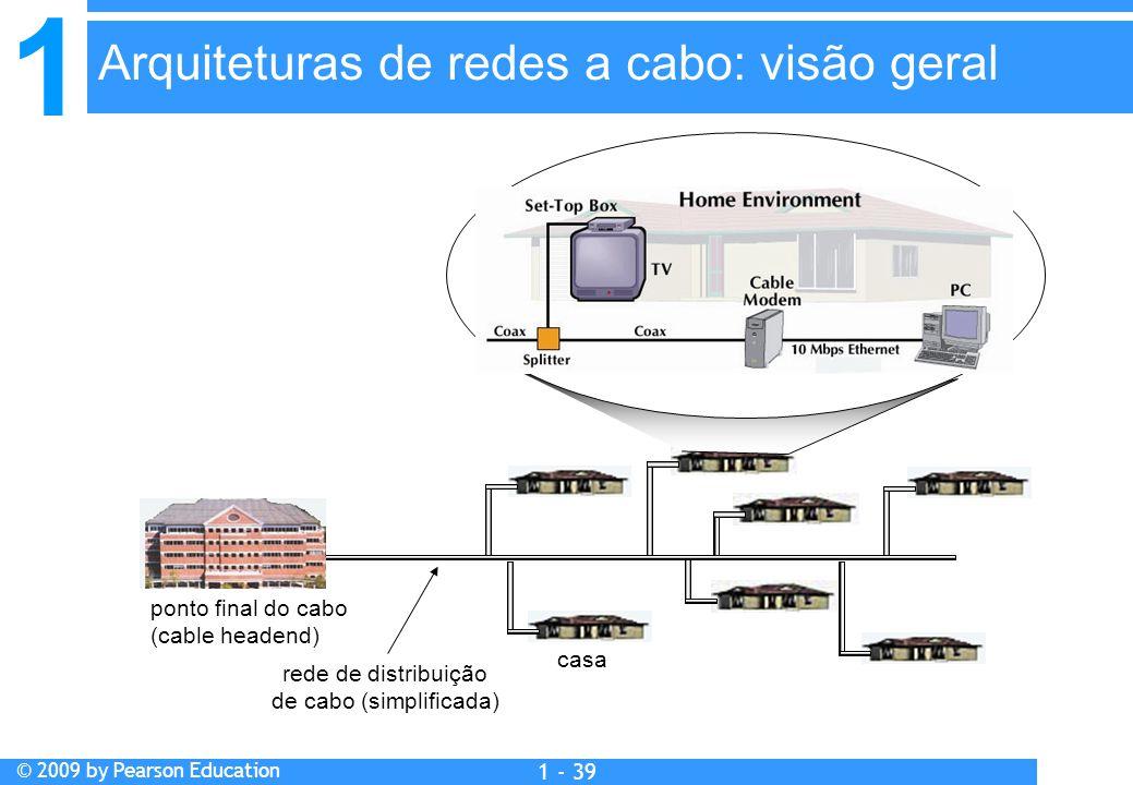 1 © 2009 by Pearson Education 1 - 39 casa ponto final do cabo (cable headend) rede de distribuição de cabo (simplificada) Arquiteturas de redes a cabo