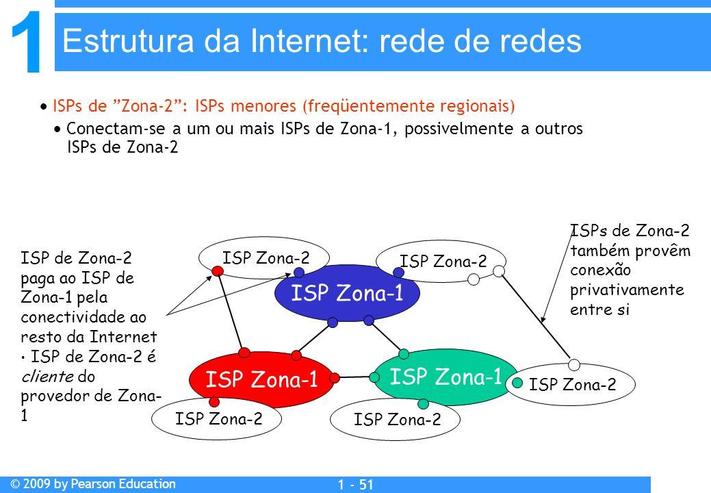 1 © 2009 by Pearson Education 1 - 51  ISPs de Zona-2 : ISPs menores (freqüentemente regionais)  Conectam-se a um ou mais ISPs de Zona-1, possivelmente a outros ISPs de Zona-2 ISP Zona-1 ISP Zona-2 ISP de Zona-2 paga ao ISP de Zona-1 pela conectividade ao resto da Internet ISP de Zona-2 é cliente do provedor de Zona- 1 ISPs de Zona-2 também provêm conexão privativamente entre si Estrutura da Internet: rede de redes