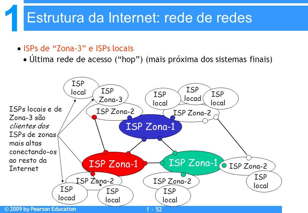 1 © 2009 by Pearson Education 1 - 52  ISPs de Zona-3 e ISPs locais  Última rede de acesso ( hop ) (mais próxima dos sistemas finais) ISP Zona-1 ISP Zona-2 ISP locad ISP local ISP local ISP locad ISP local ISP Zona-3 ISP local ISP local ISP local ISPs locais e de Zona-3 são clientes dos ISPs de zonas mais altas conectando-os ao resto da Internet Estrutura da Internet: rede de redes