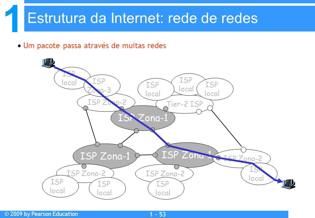 1 © 2009 by Pearson Education 1 - 53  Um pacote passa através de muitas redes ISP Zona-1 Tier-2 ISP ISP Zona-2 ISP local ISP local ISP local ISP local ISP local ISP Zona-3 ISP local ISP local ISP local Estrutura da Internet: rede de redes