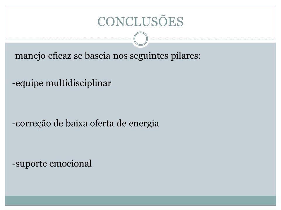 CONCLUSÕES manejo eficaz se baseia nos seguintes pilares: -equipe multidisciplinar -correção de baixa oferta de energia -suporte emocional