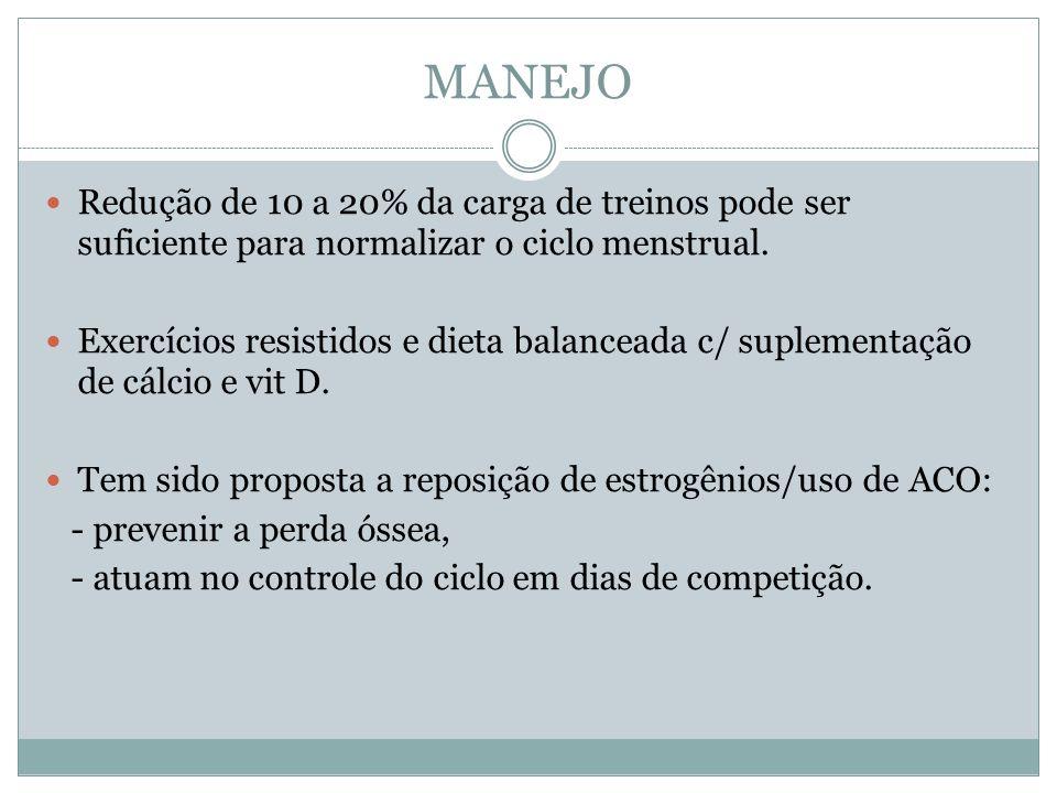 MANEJO Redução de 10 a 20% da carga de treinos pode ser suficiente para normalizar o ciclo menstrual.