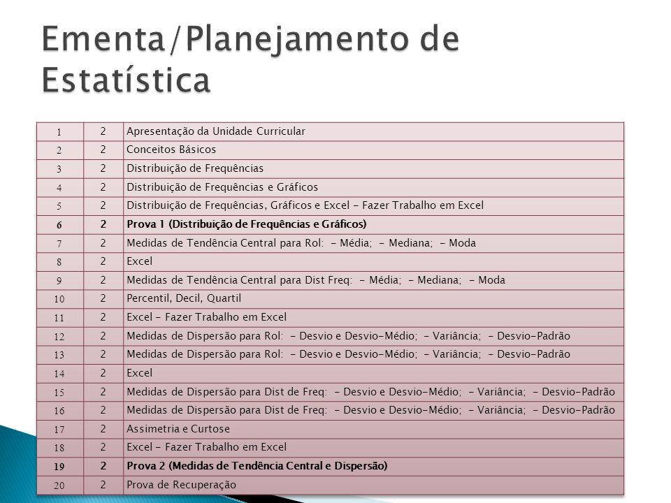 AVALIAÇÃO Provas + Trabalhos* MATERIAL DIDÁTICO Caderno Material do site Calculadora Científica