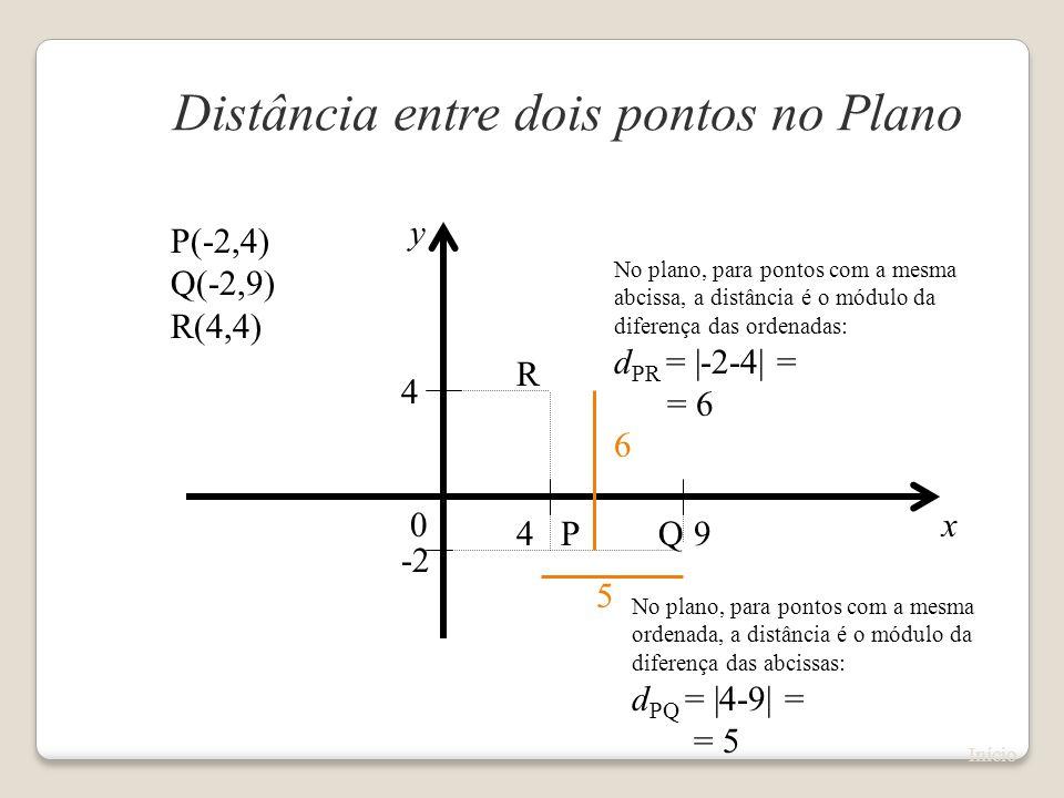 -2 4 x P(-2,4) Q(-2,9) R(4,4) 5 Distância entre dois pontos no Plano y 0 P9Q 4 R 6 No plano, para pontos com a mesma abcissa, a distância é o módulo d