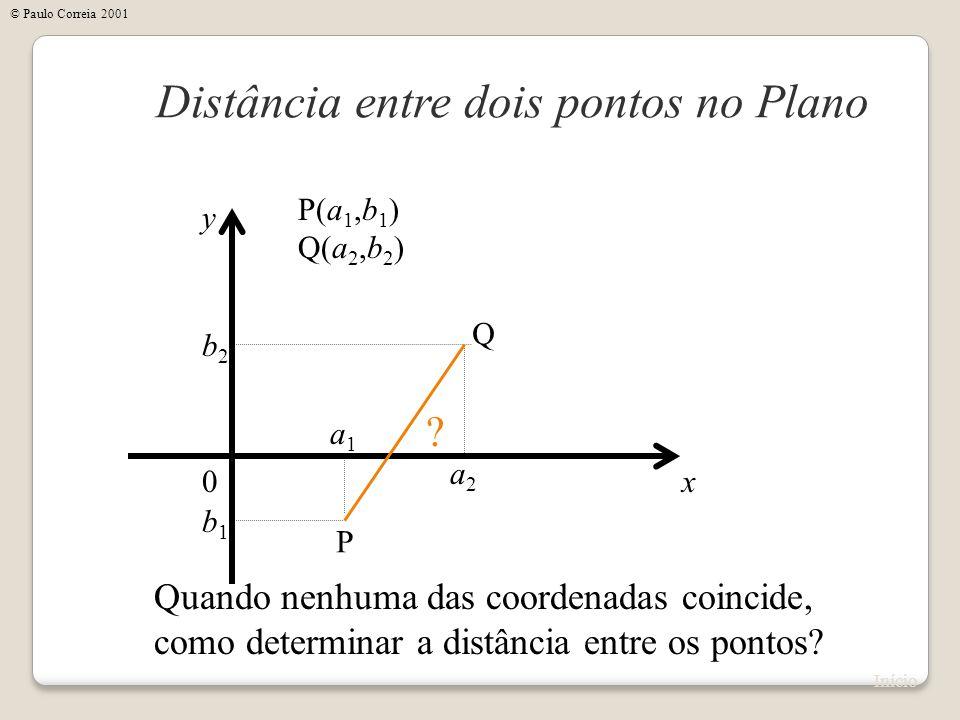 x Distância entre dois pontos no Plano y 0 P(a 1,b 1 ) Q(a 2,b 2 ) Quando nenhuma das coordenadas coincide, como determinar a distância entre os ponto
