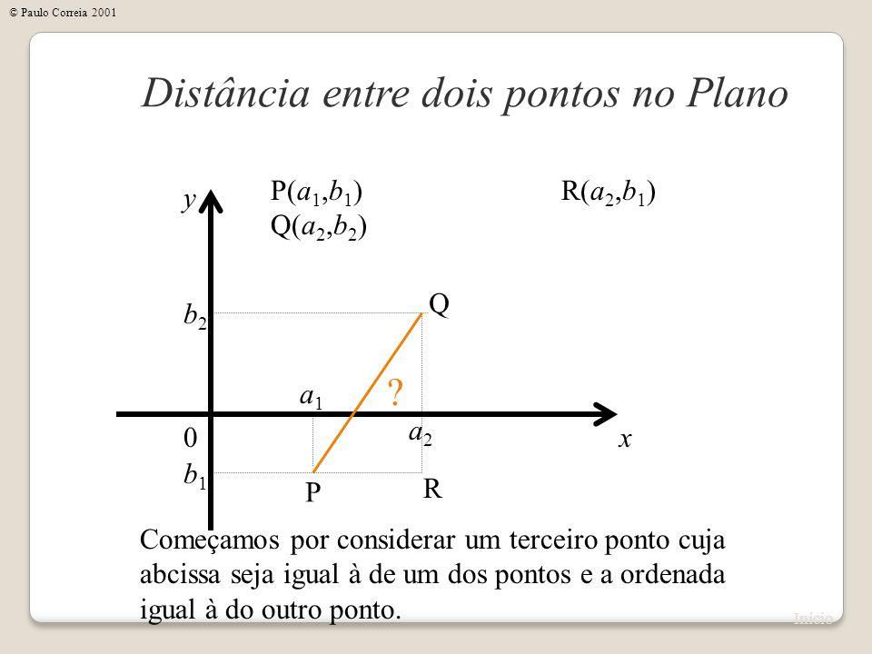 x Distância entre dois pontos no Plano y 0 P(a 1,b 1 ) Q(a 2,b 2 ) Começamos por considerar um terceiro ponto cuja abcissa seja igual à de um dos pont