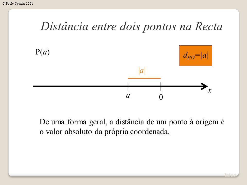 Distância entre Dois Pontos Na Recta No Plano No Espaço P(a) Q(b) d PQ = a-b  P(a 1,b 1 ) Q(a 2,b 2 ) P(a 1,b 1,c 1 ) Q(a 2,b 2,c 2 ) Início © Paulo Correia 2001