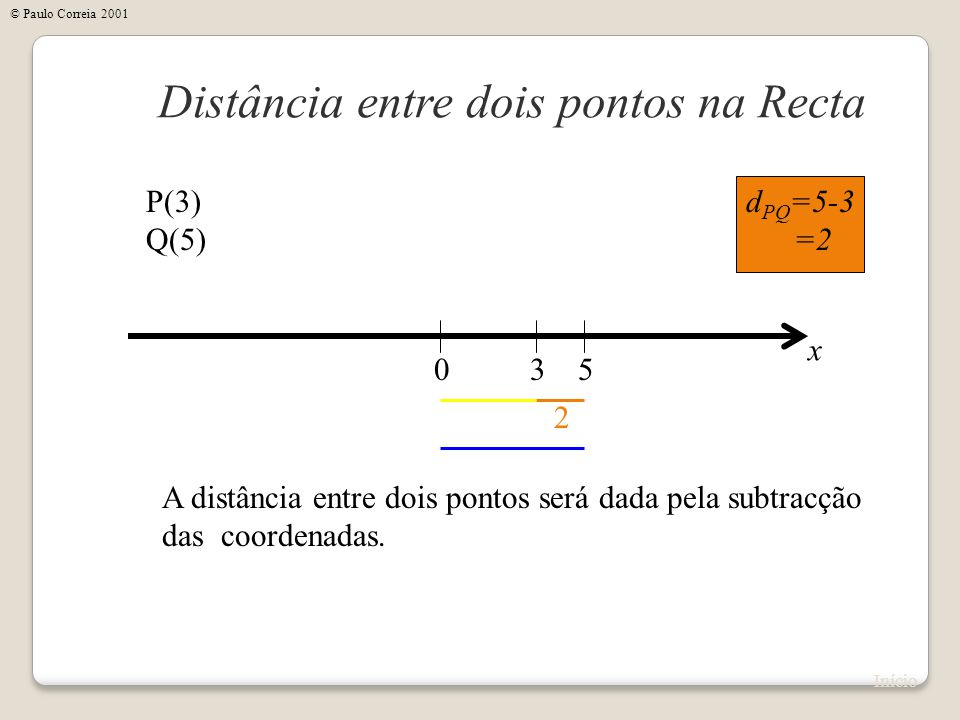 0 A distância entre dois pontos será dada pela subtracção das coordenadas. 5 x P(3) Q(5) d PQ =5-3 =2 3 2 Distância entre dois pontos na Recta Início