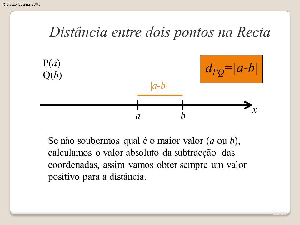 03 x P(5) Q(3) d PQ = a-b  Exemplo: 5 d PQ =  3-5  =  -2  = 2 d PQ =  5-3  =  2  = 2 Início © Paulo Correia 2001