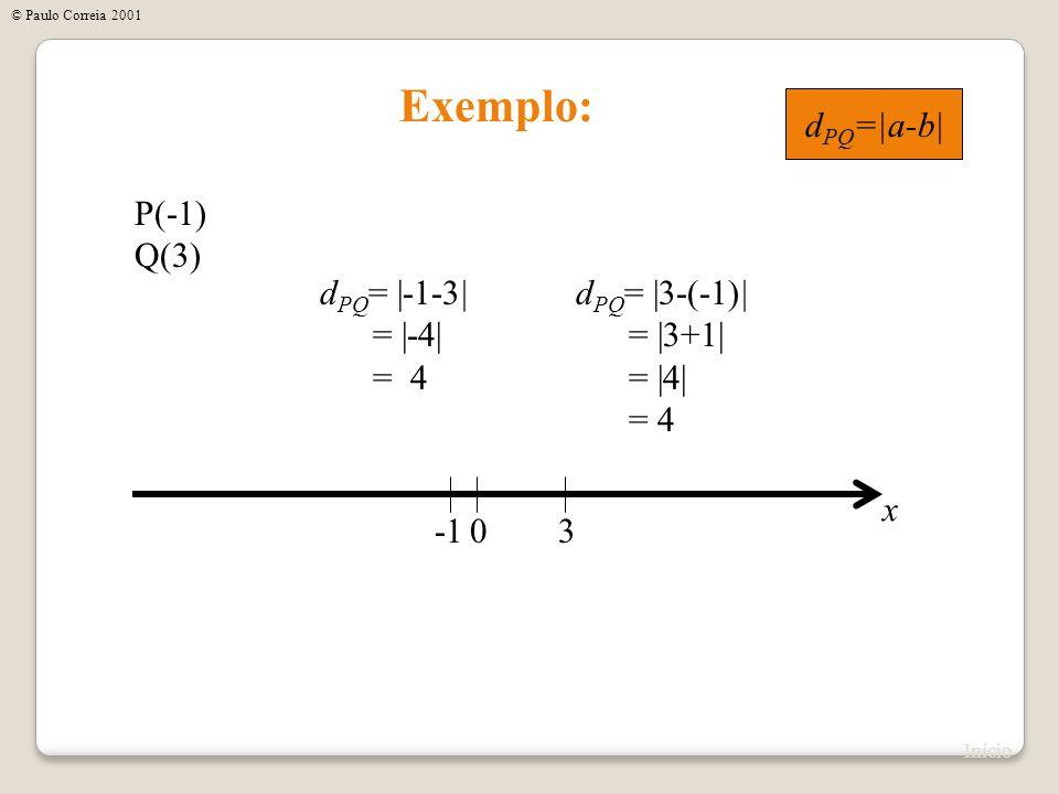 0-6 x P(-2) Q(-6) Exemplo: -2 d PQ =  -6-(-2)  =  -6+2  =  -4  = 4 d PQ =  -2-(-6)  =  -2+6  =  4  = 4 Início © Paulo Correia 2001 d PQ = a-b 