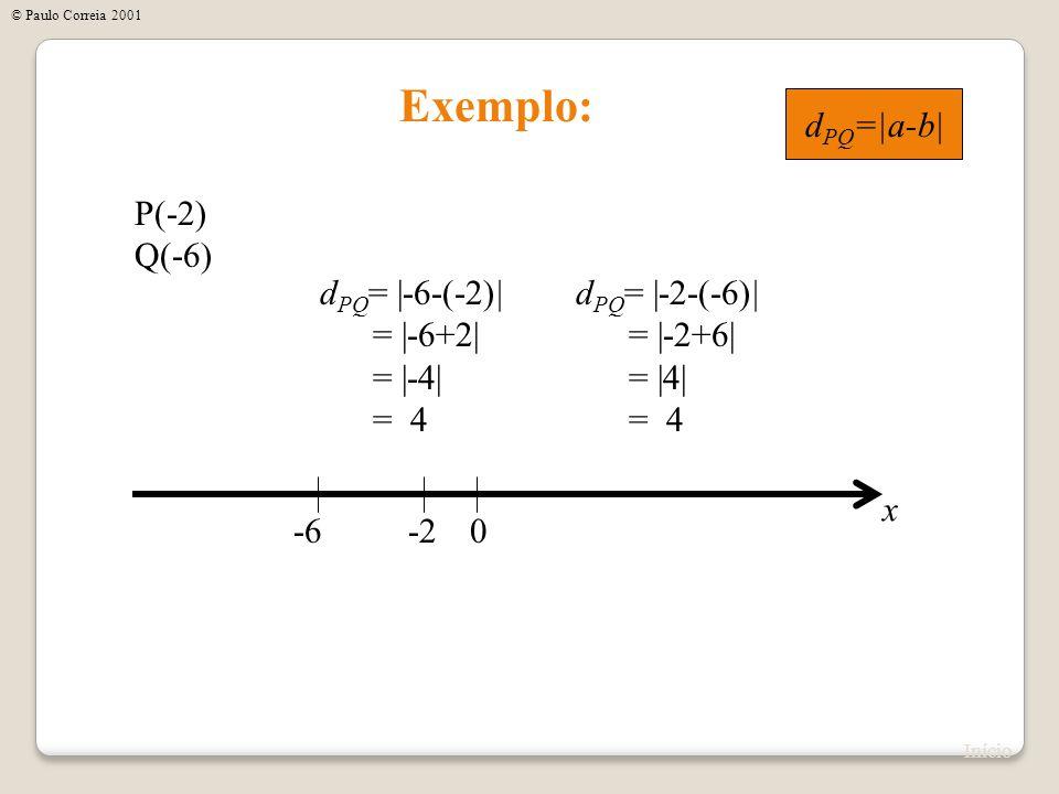 0-6 x P(-2) Q(-6) Exemplo: -2 d PQ = |-6-(-2)| = |-6+2| = |-4| = 4 d PQ = |-2-(-6)| = |-2+6| = |4| = 4 Início © Paulo Correia 2001 d PQ =|a-b|