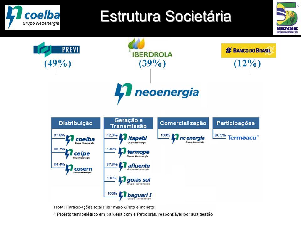 Estrutura Societária (39%)(12%)(49%)