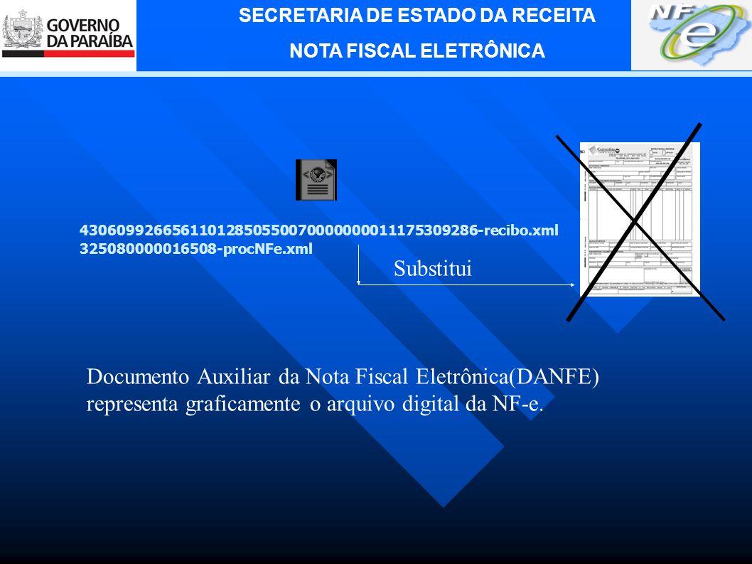 SECRETARIA DE ESTADO DA RECEITA NOTA FISCAL ELETRÔNICA Legislação.