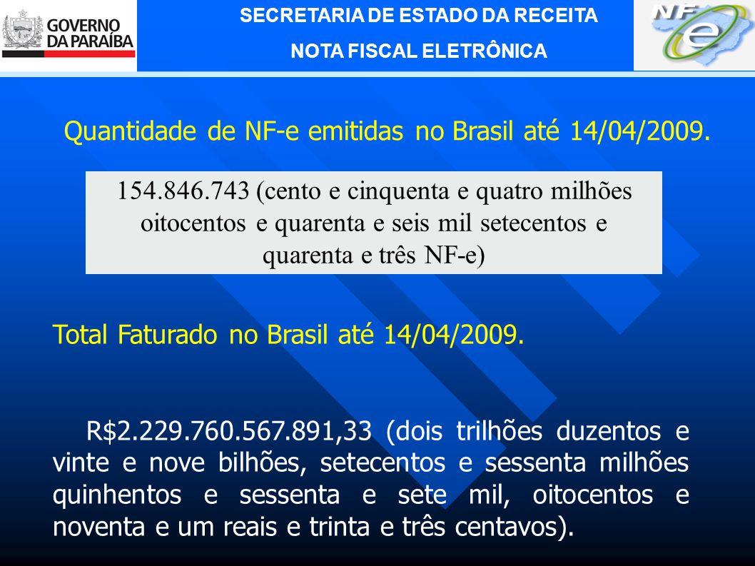 SECRETARIA DE ESTADO DA RECEITA NOTA FISCAL ELETRÔNICA 43060992665611012850550070000000011175309286-recibo.xml 325080000016508-procNFe.xml Substitui Documento Auxiliar da Nota Fiscal Eletrônica(DANFE) representa graficamente o arquivo digital da NF-e.
