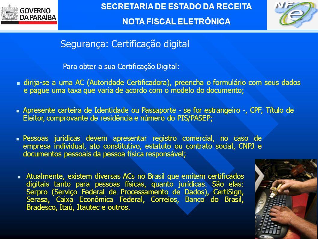 SECRETARIA DE ESTADO DA RECEITA NOTA FISCAL ELETRÔNICA Certificado Digital.