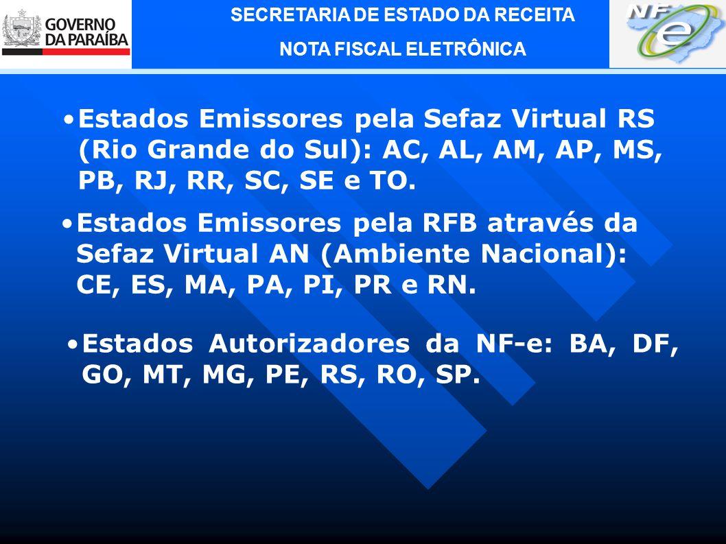 SECRETARIA DE ESTADO DA RECEITA NOTA FISCAL ELETRÔNICA Como verificar se a NF-e é um documento eletrônico autorizado.