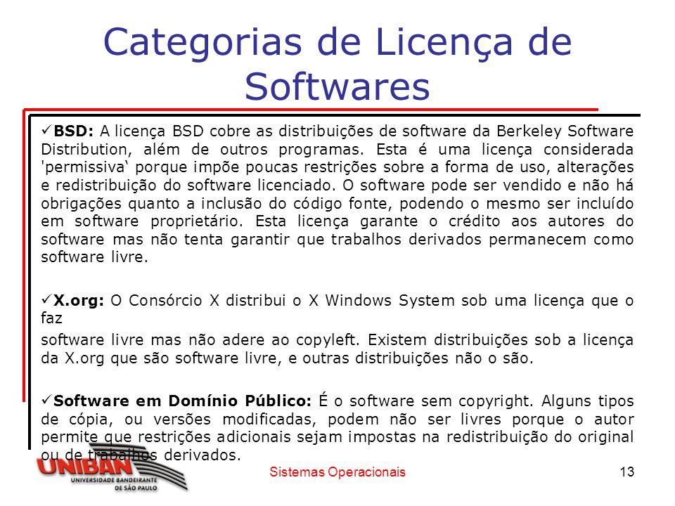 Sistemas Operacionais13 Categorias de Licença de Softwares BSD: A licença BSD cobre as distribuições de software da Berkeley Software Distribution, al