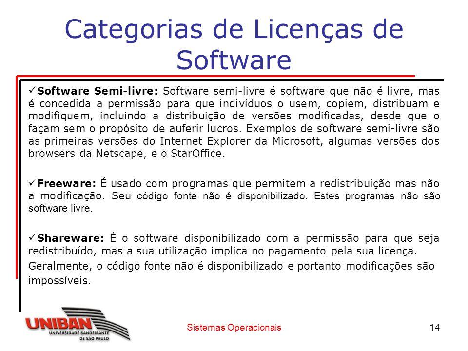Sistemas Operacionais14 Categorias de Licenças de Software Software Semi-livre: Software semi-livre é software que não é livre, mas é concedida a perm