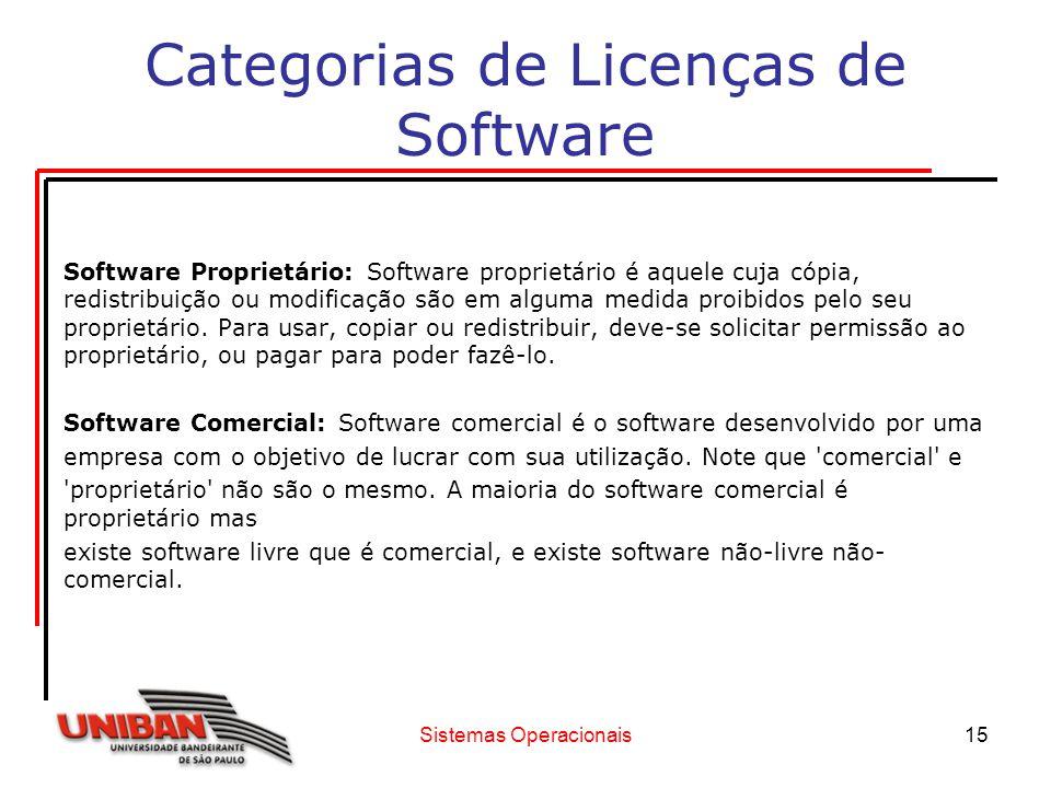 Sistemas Operacionais15 Categorias de Licenças de Software Software Proprietário: Software proprietário é aquele cuja cópia, redistribuição ou modific