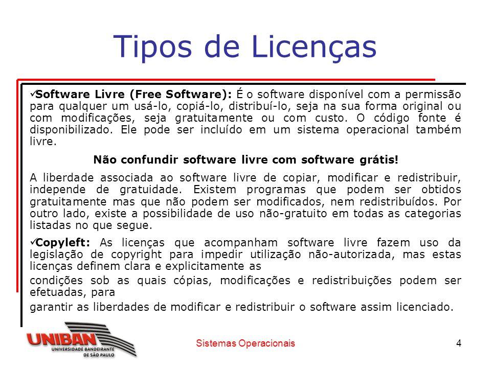 Sistemas Operacionais4 Tipos de Licenças Software Livre (Free Software): É o software disponível com a permissão para qualquer um usá-lo, copiá-lo, di