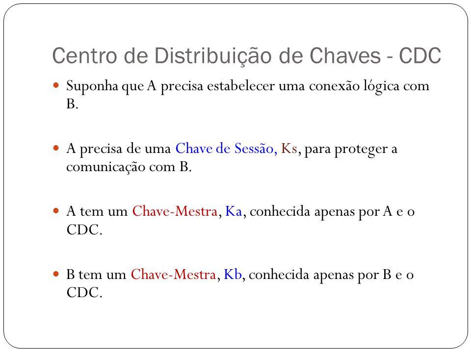 Centro de Distribuição de Chaves - CDC Suponha que A precisa estabelecer uma conexão lógica com B. A precisa de uma Chave de Sessão, Ks, para proteger