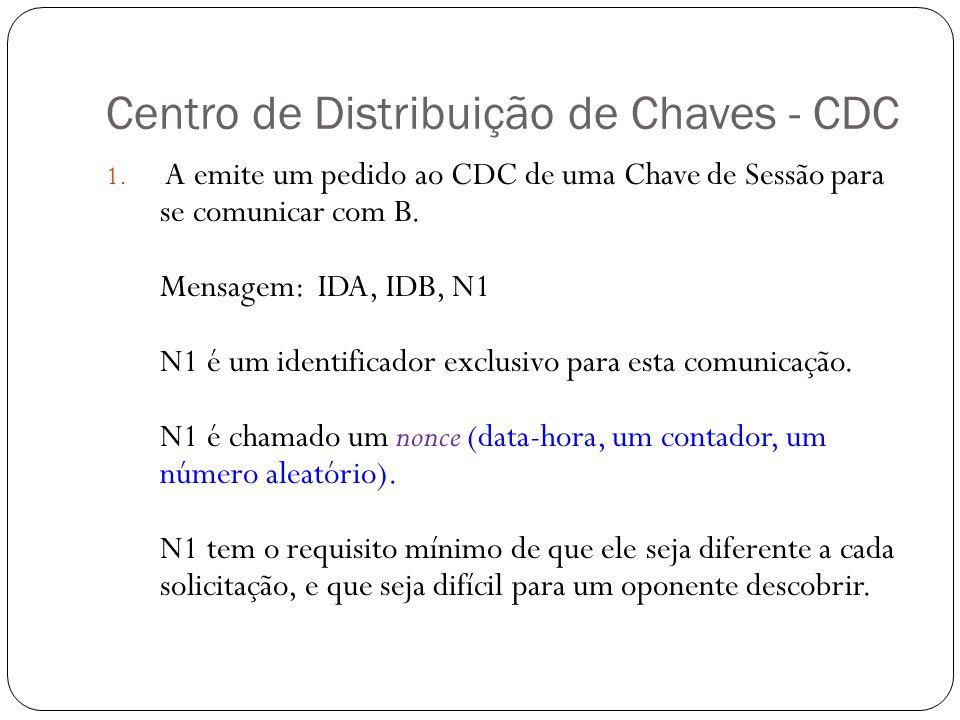 Centro de Distribuição de Chaves - CDC 1. A emite um pedido ao CDC de uma Chave de Sessão para se comunicar com B. Mensagem: IDA, IDB, N1 N1 é um iden