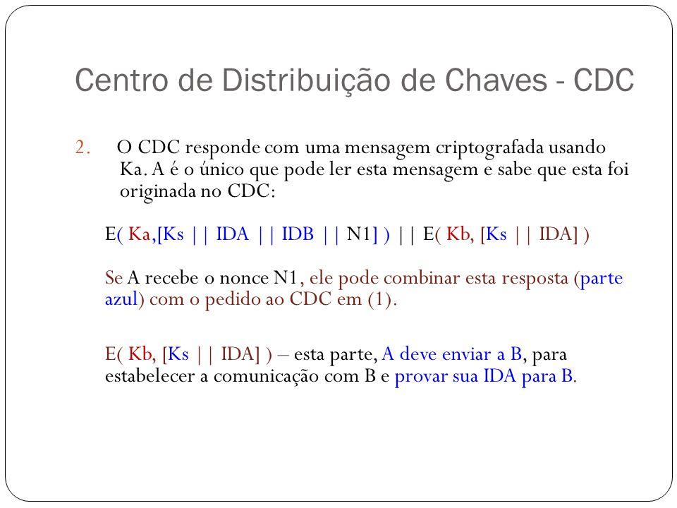 Centro de Distribuição de Chaves - CDC 2. O CDC responde com uma mensagem criptografada usando Ka. A é o único que pode ler esta mensagem e sabe que e